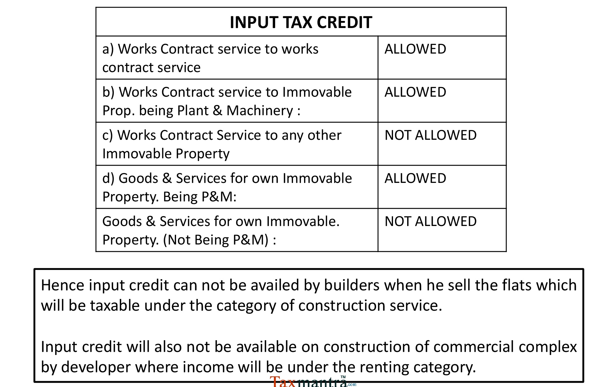 CONCEPT OF INPUT TAX CREDIT IN REAL ESTATE INDUSTRY.  e2bfd749a04aba6c4530ccde3c801dd7-13